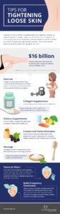 ways to tighten loose skin